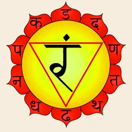 Immagine del cakra maṇipūra