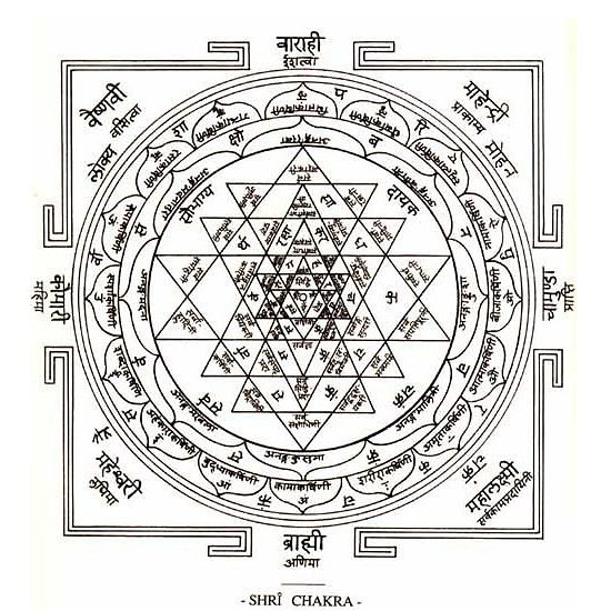 Il Mantra Śrīyantra