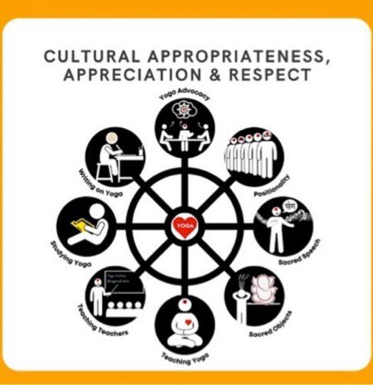 riconoscenza e rispetto